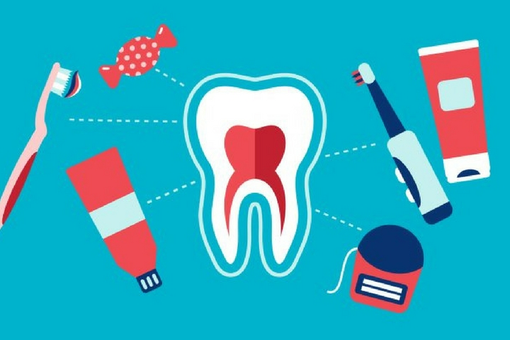 Prevention In dentistry – Royal dental clinics